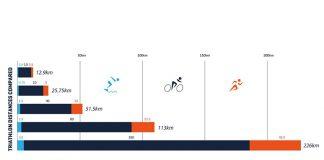 Différentes-distances-triathlon